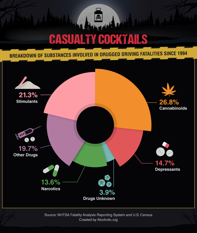 Casualty_Cocktails